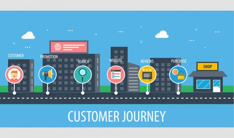 Mengenal Customer Journey dan Customer Journey